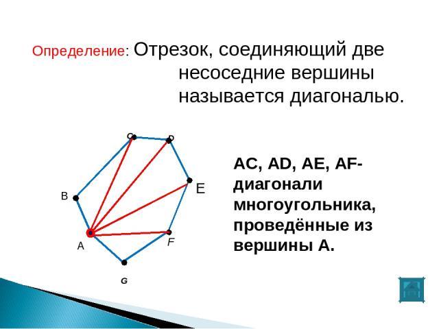 C F G B D E А AC, AD, AE, AF- диагонали многоугольника, проведённые из вершины А. Определение: Отрезок, соединяющий две несоседние вершины называется диагональю.