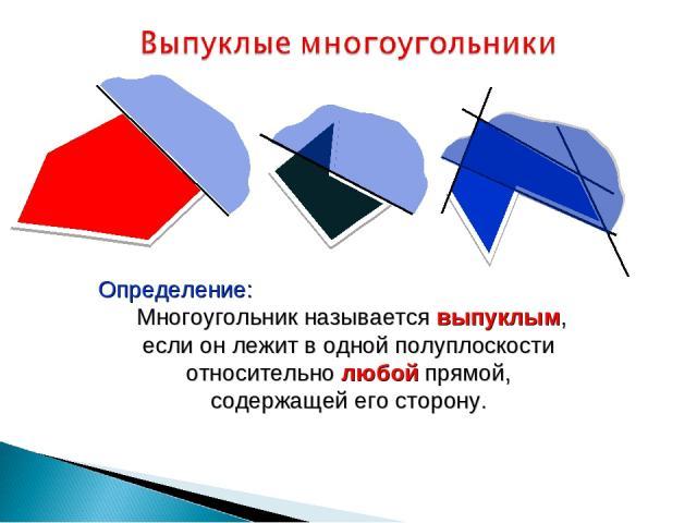 Определение: Многоугольник называется выпуклым, если он лежит в одной полуплоскости относительно любой прямой, содержащей его сторону.