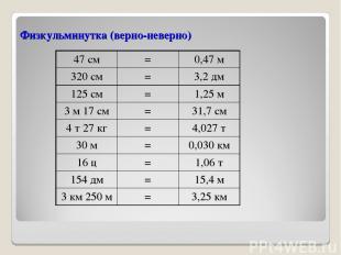 Физкульминутка (верно-неверно) 47 см = 0,47 м 320 см = 3,2 дм 125 см = 1,25 м 3