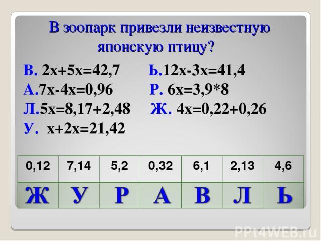 В. 2х+5х=42,7 Ь.12х-3х=41,4 А.7х-4х=0,96 Р. 6х=3,9*8 Л.5х=8,17+2,48 Ж. 4х=0,22+0,26 У. х+2х=21,42 В зоопарк привезли неизвестную японскую птицу? 0,12 7,14 5,2 0,32 6,1 2,13 4,6