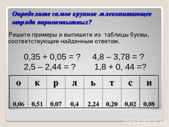 Определите самое крупное млекопитающее отряда парнокопытных? Решите примеры и выпишите из таблицы буквы, соответствующие найденным ответам. 0,35 + 0,05 = ? 4,8 – 3,78 = ? 2,5 – 2,44 = ? 1,8 + 0, 44 =? о к р л ь т с и 0,06 0,51 0,07 0,4 2,24 0,20 0,02 0,08