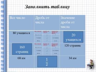 Заполнить таблицу 20 учащихся 160 страниц