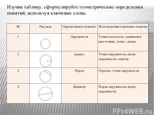 Изучив таблицу, сформулируйте геометрические определения понятий, используя ключ