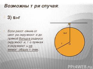 Возможны три случая: 3) s>r Если расстояние от центра окружности до прямой больш