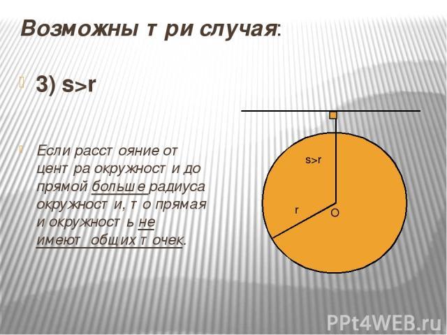 Возможны три случая: 3) s>r Если расстояние от центра окружности до прямой больше радиуса окружности, то прямая и окружность не имеют общих точек. O s>r r