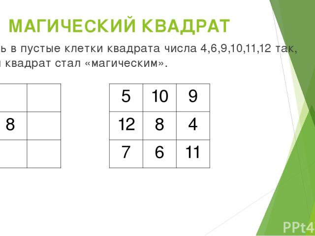 МАГИЧЕСКИЙ КВАДРАТ Вставь в пустые клетки квадрата числа 4,6,9,10,11,12 так, чтобы квадрат стал «магическим». 5 8 7 5 10 9 12 8 4 7 6 11