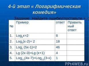 4-й этап « Логарифмическая комедия» Задание .Найдите ошибку(поставьте +,-) № При