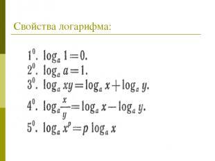 Свойства логарифма: