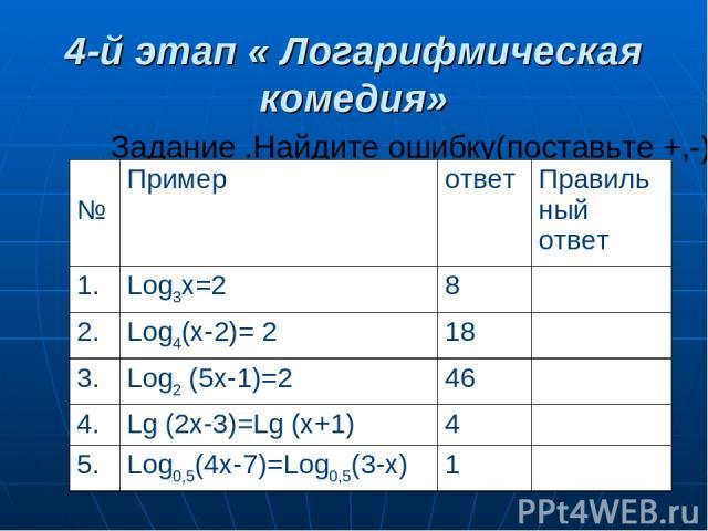 4-й этап « Логарифмическая комедия» Задание .Найдите ошибку(поставьте +,-) № Пример ответ Правиль ный ответ 1. Log3х=2 8 2. Log4(х-2)= 2 18 3. Log2 (5х-1)=2 46 4. Lg (2x-3)=Lg (x+1) 4 5. Log0,5(4x-7)=Log0,5(3-x) 1