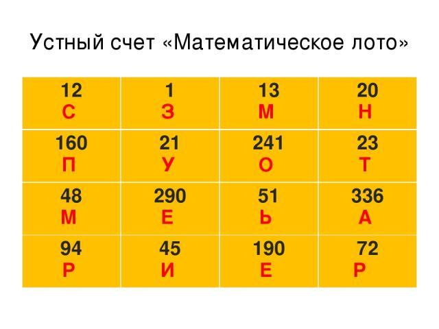 Устный счет «Математическое лото» 12 С 1 З 13 М 20 Н 160 П 21 У 241 О 23 Т 48 М 290 Е 51 Ь 336 А 94 Р 45 И 190 Е 72 Р