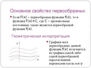 Основное свойство первообразных Если F(x) – первообразная функции f(x), то и фун