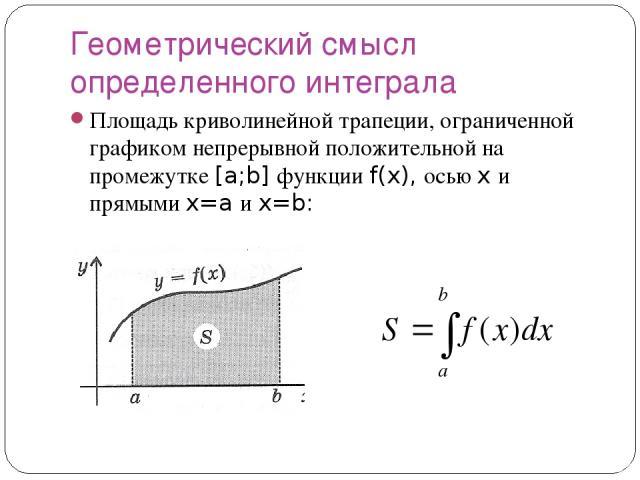 Геометрический смысл определенного интеграла Площадь криволинейной трапеции, ограниченной графиком непрерывной положительной на промежутке [a;b] функции f(x), осью x и прямыми x=a и x=b: