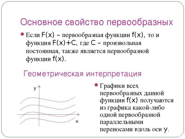 Основное свойство первообразных Если F(x) – первообразная функции f(x), то и функция F(x)+C, где C – произвольная постоянная, также является первообразной функции f(x). Графики всех первообразных данной функции f(x) получаются из графика какой-либо …