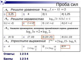 Проба сил . Ответы: 1 2 3 4 Баллы 1 2 3 4 Решите уравнение 3,25 4 3) 1 4) 1,25 Р