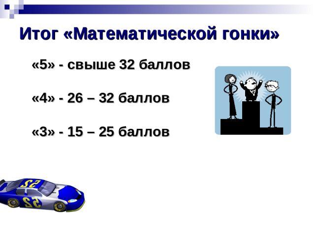 Итог «Математической гонки» «5» - свыше 32 баллов «4» - 26 – 32 баллов «3» - 15 – 25 баллов