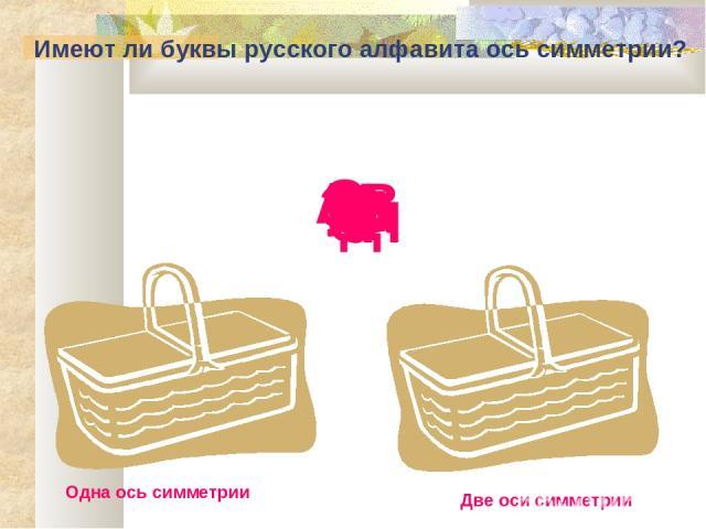 Имеют ли буквы русского алфавита ось симметрии? Одна ось симметрии Две оси симметрии А И З Ж Е Д Г В Б О Н Л К М П Р С У Ф Х Э Ю Т