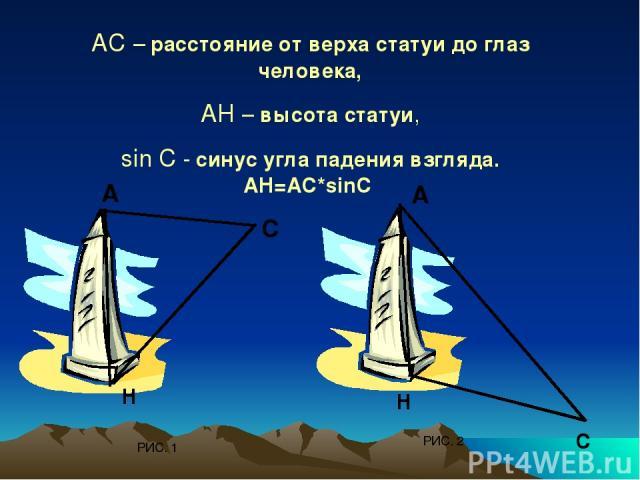 С А Н РИС. 1 С РИС. 2 Н АС – расстояние от верха статуи до глаз человека, АН – высота статуи, sin С - синус угла падения взгляда. AH=AC*sinC А
