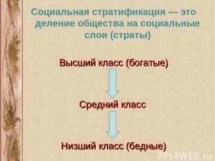 Социальная стратификация — это деление общества на социальные слои (страты) Высш