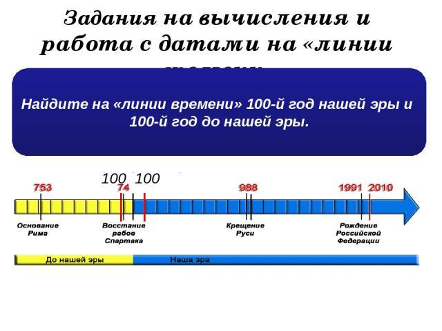 Задания на вычисления и работа с датами на «линии времени» Найдите на «линии времени» 100-й год нашей эры и 100-й год до нашей эры. 100 100