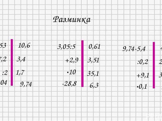 Разминка 0,2·53 -7,2 :2 +8,04 10,6 3,4 1,7 9,74 3,05:5 +2,9 -28,8 0,61 3,51 35,1 6,3 9,74-5,4 :0,2 +9,1 4,34 21,7 30,8 3,08 ·10 ·0,1