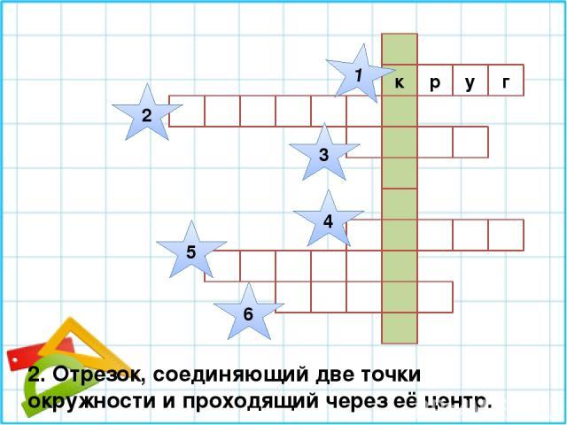 г к р у 1 2 3 4 5 6 2. Отрезок, соединяющий две точки окружности и проходящий через её центр.