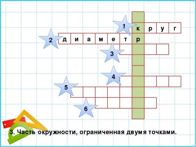г к р у р м е т д и а 1 2 3 4 5 6 3. Часть окружности, ограниченная двумя точками.