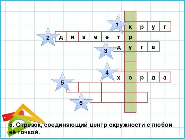 г к р у р м е т у д и а а г д а д р х о 1 2 3 4 5 6 5. Отрезок, соединяющий центр окружности с любой её точкой.