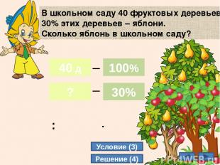 12 В школьном саду 40 фруктовых деревьев. 30% этих деревьев – яблони. Сколько яб