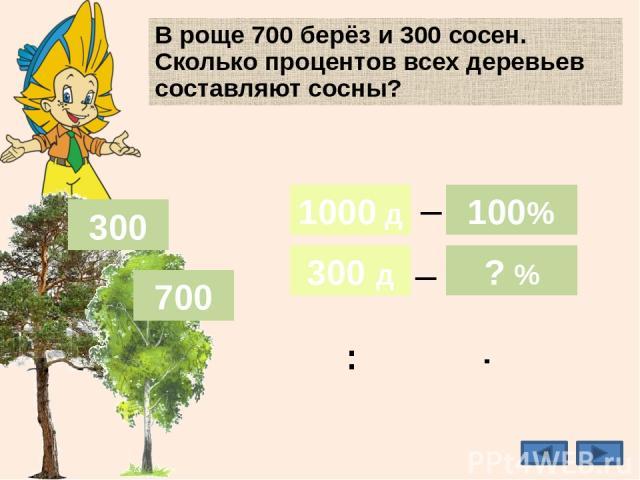 Смешали 4 кг сушёных яблок и 6 кг сушёных слив. Сколько процентов полученной смеси составляют яблоки? 4 кг 6 кг 10 кг