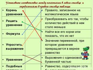Установите соответствие между понятиями в левом столбце и определениями в правом