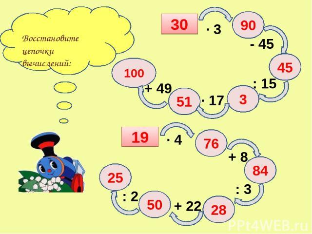 30 90 45 3 51 100 ∙ 3 - 45 : 15 ∙ 17 + 49 19 76 ∙ 4 84 28 50 25 + 8 : 3 + 22 : 2 Восстановите цепочки вычислений: