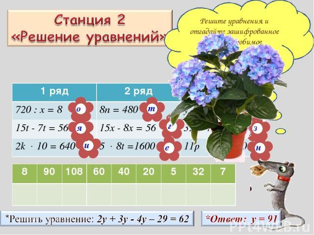 Решите уравнения и отгадайте зашифрованное слово – любимое комнатное растение Шапокляк 8 90 108 60 40 20 5 32 7 1 ряд 2 ряд 3 ряд 720 : x = 8 8n = 480 y : 27 = 4 15t - 7t = 56 15x - 8x = 56 3z + 4z = 35 2k 10 = 640 5 8t =1600 11p 5= 1100