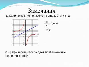 Замечания Количество корней может быть 1, 2, 3 и т. д. 2. Графический способ даё