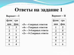 Ответы на задание 1 Вариант – I Вариант – II «5» – 6 верных ответов «4» – 5 верн