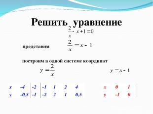 Решить уравнение построим в одной системе координат x -4 -2 -1 1 2 4 y -0,5 -1 -