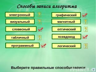Способы записи алгоритма Выберите правильные способы записи электронный графичес
