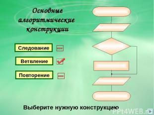 Основные алгоритмические конструкции Следование Ветвление Повторение Выберите ну