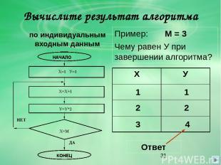 Вычислите результат алгоритма по индивидуальным входным данным Пример: М = 3 Чем