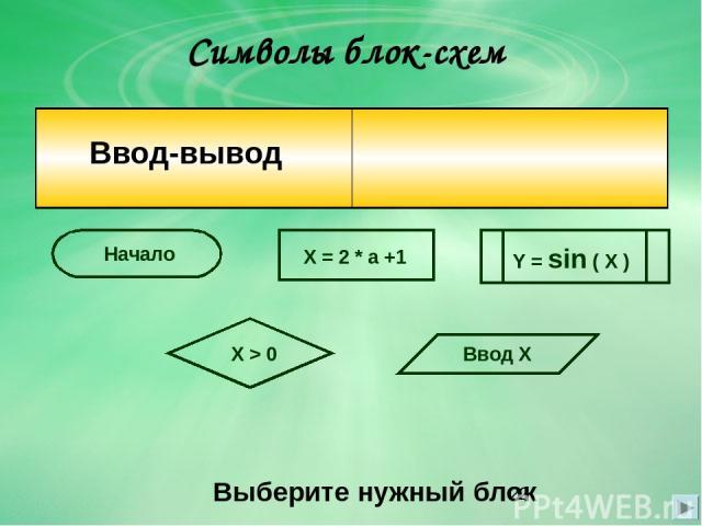 Символы блок-схем Выберите нужный блок X = 2 * a +1 X > 0 Ввод Х Y = sin ( X ) Начало Ввод-вывод