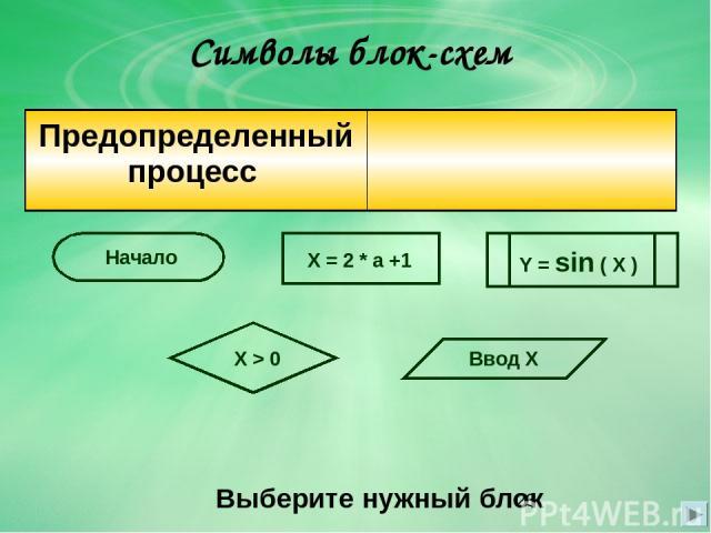 Символы блок-схем Выберите нужный блок X = 2 * a +1 X > 0 Ввод Х Y = sin ( X ) Начало Предопределенный процесс