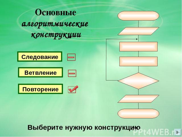 Основные алгоритмические конструкции Следование Ветвление Повторение Выберите нужную конструкцию