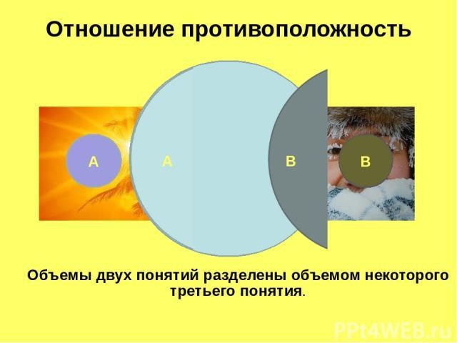 А В Отношение противоположность Объемы двух понятий разделены объемом некоторого третьего понятия. А B