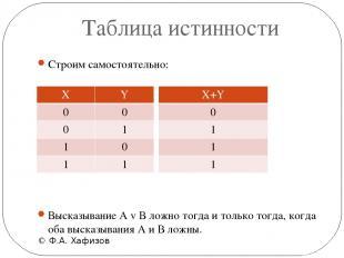 Таблица истинности © Ф.А. Хафизов Строим самостоятельно: Высказывание А v В ложн