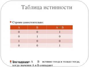 Таблица истинности © Ф.А. Хафизов Строим самостоятельно: Высказывание А В истинн