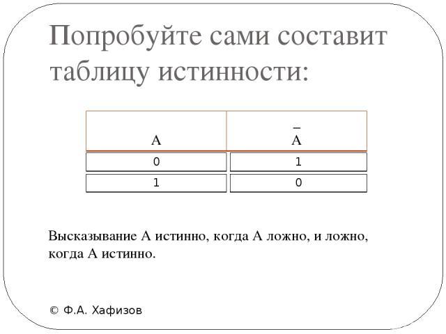 Попробуйте сами составит таблицу истинности: © Ф.А. Хафизов Высказывание А истинно, когда A ложно, и ложно, когда A истинно. А _ А 0 1 1 0