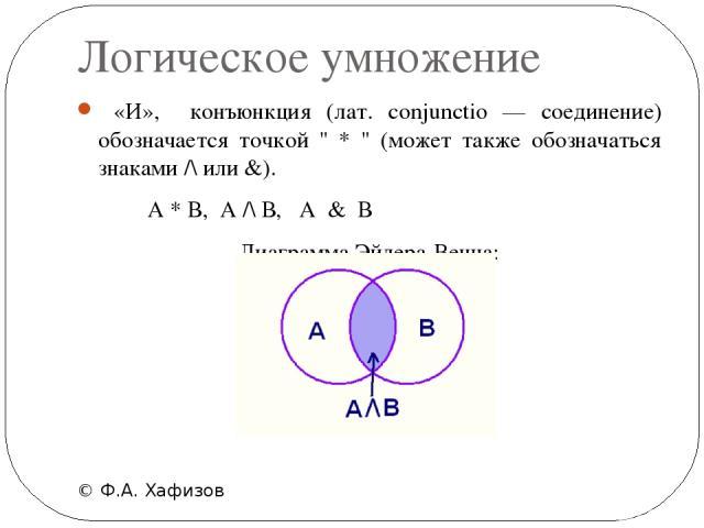 Логическое умножение © Ф.А. Хафизов «И», конъюнкция (лат. conjunctio — соединение) обозначается точкой