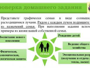 Проверка домашнего задания Представьте графически семью в виде солнышка с расход