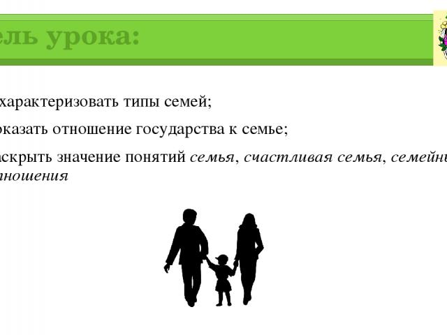 Цель урока: охарактеризовать типы семей; показать отношение государства к семье; раскрыть значение понятийсемья,счастливая семья,семейные отношения