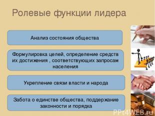Ролевые функции лидера Анализ состояния общества Формулировка целей, определение