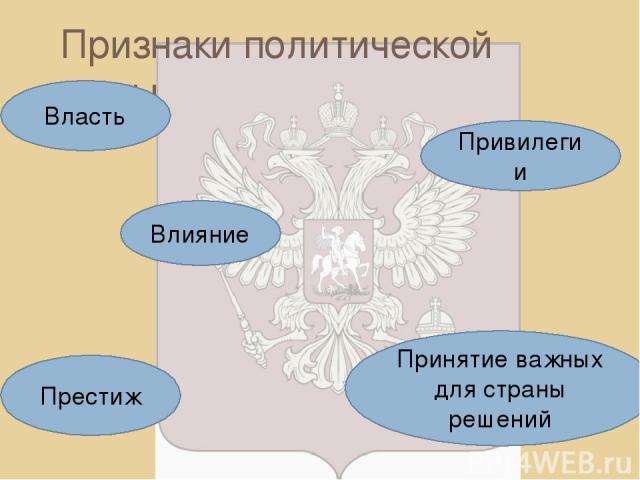 Признаки политической элиты Власть Влияние Привилегии Престиж Принятие важных для страны решений